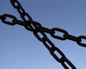 Crossing chain links